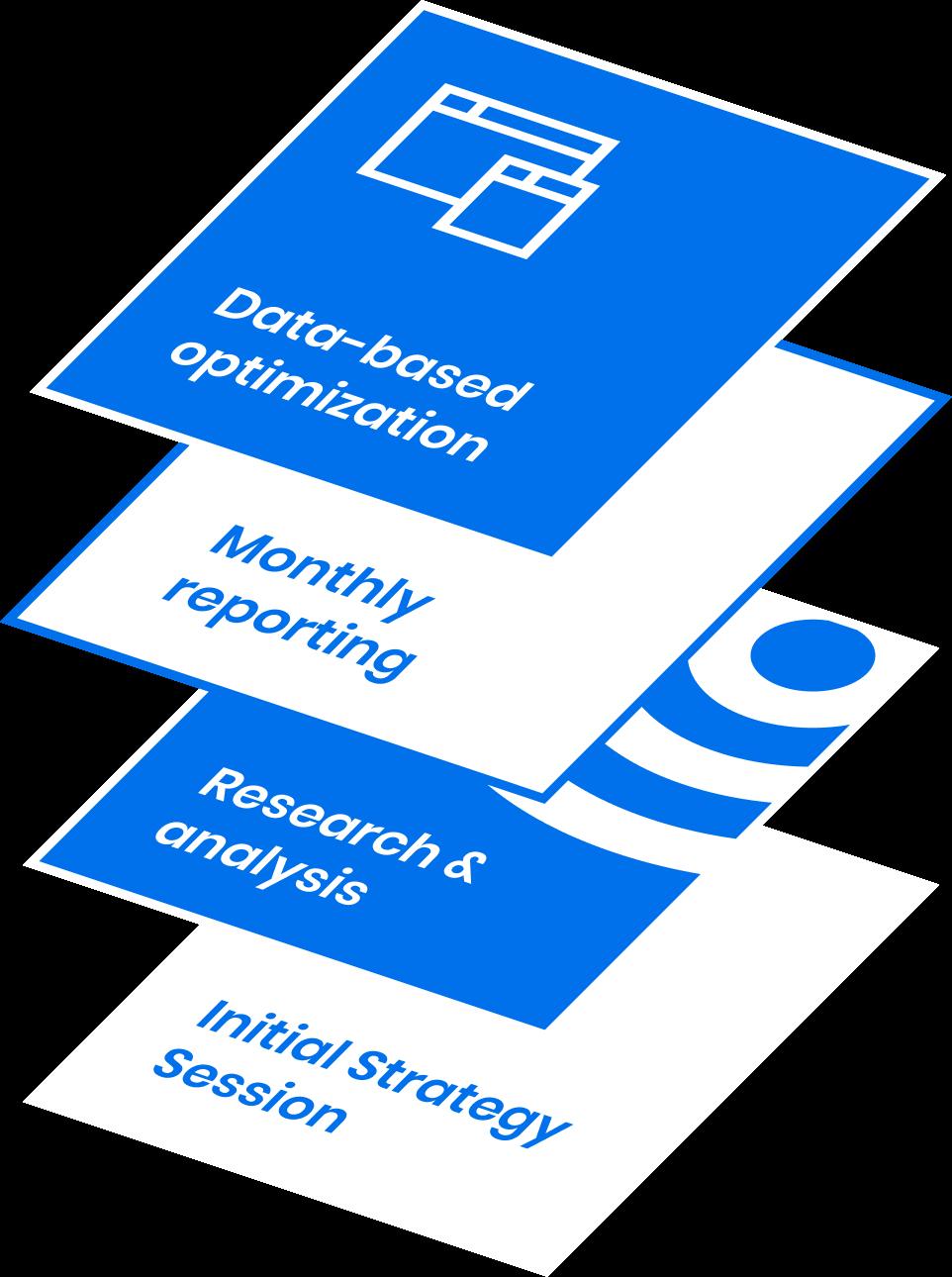 cro-optimization-phases